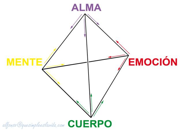 tetraedro AEMC interr